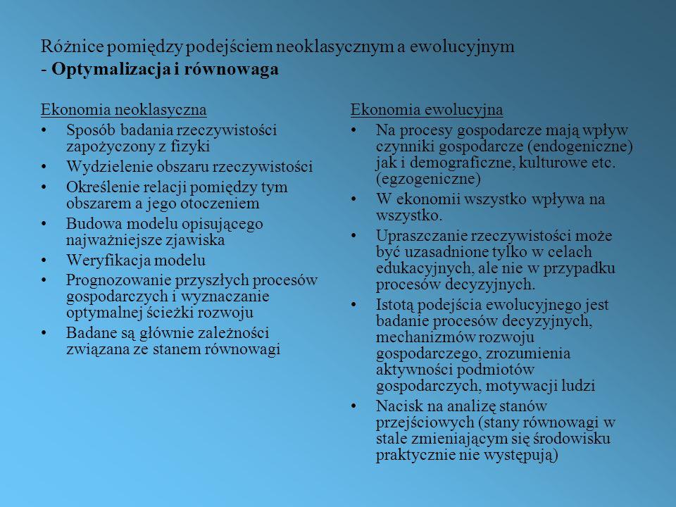 Różnice pomiędzy podejściem neoklasycznym a ewolucyjnym - Optymalizacja i równowaga