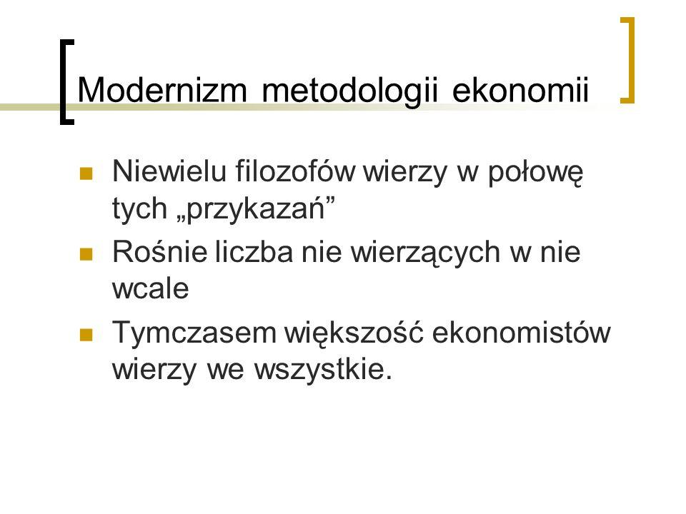 Modernizm metodologii ekonomii