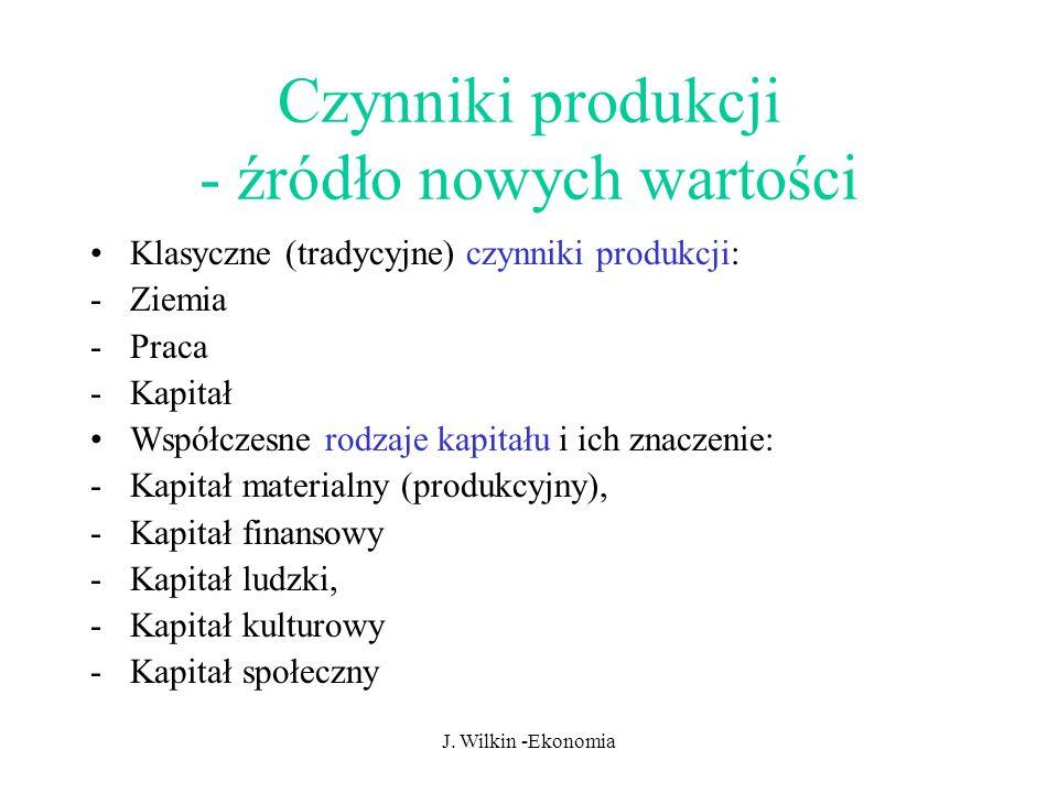 Czynniki produkcji - źródło nowych wartości
