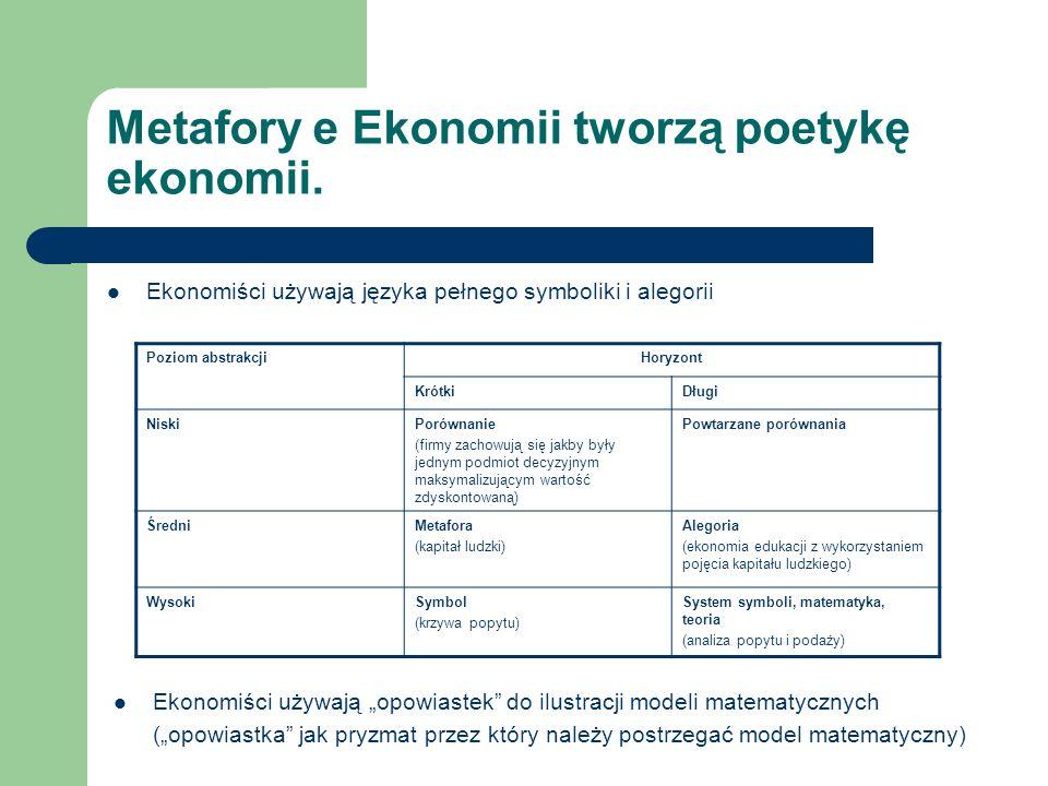 Metafory e Ekonomii tworzą poetykę ekonomii.