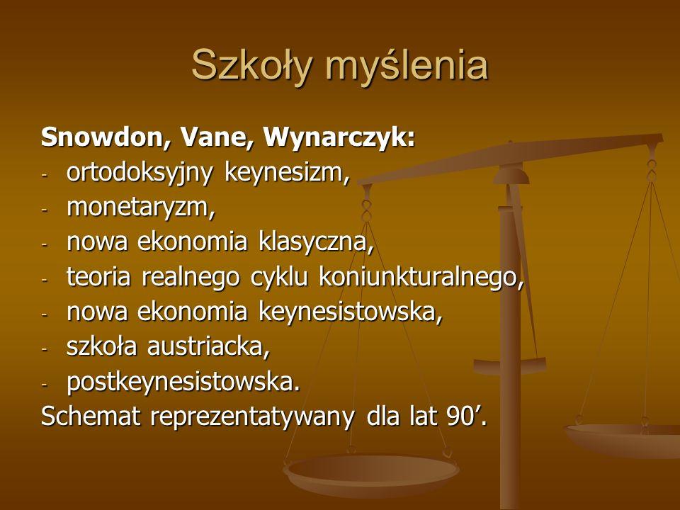 Szkoły myślenia Snowdon, Vane, Wynarczyk: ortodoksyjny keynesizm,