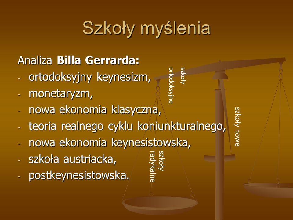 Szkoły myślenia Analiza Billa Gerrarda: ortodoksyjny keynesizm,