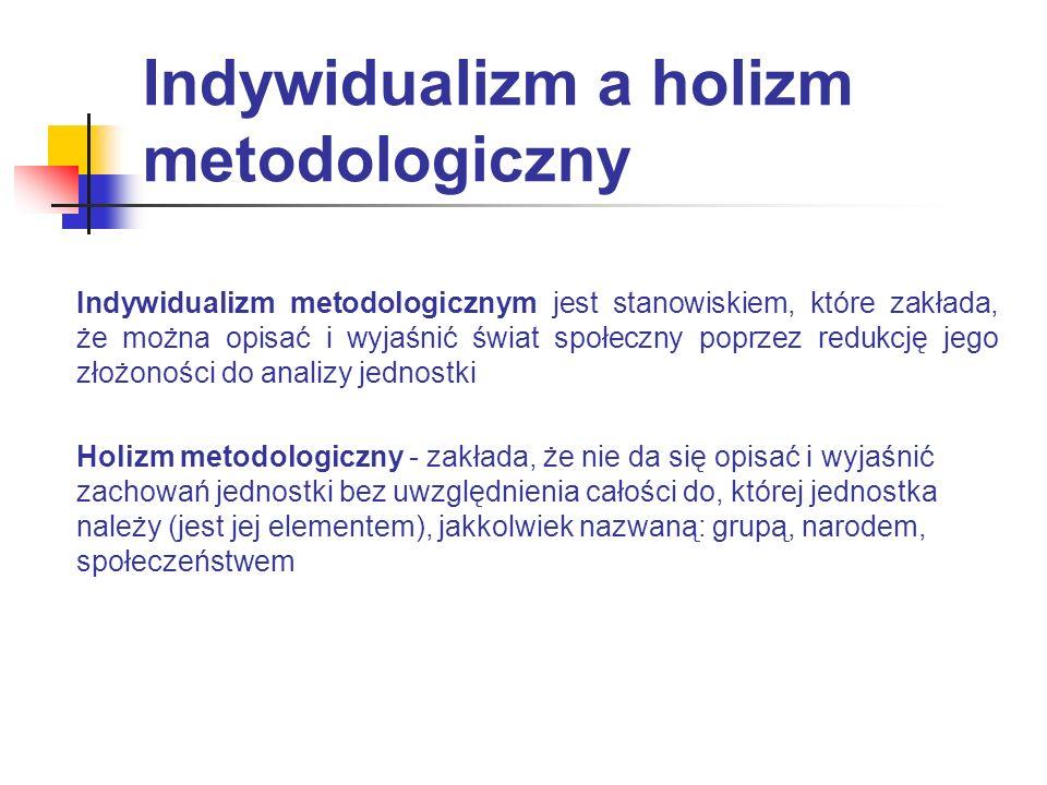 Indywidualizm a holizm metodologiczny