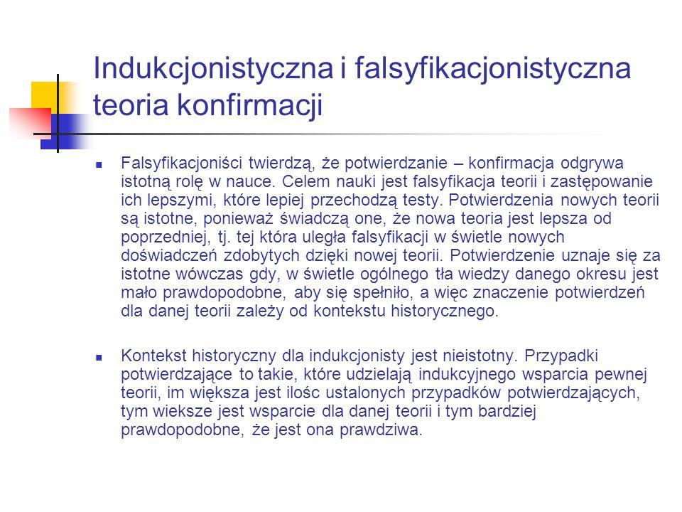 Indukcjonistyczna i falsyfikacjonistyczna teoria konfirmacji