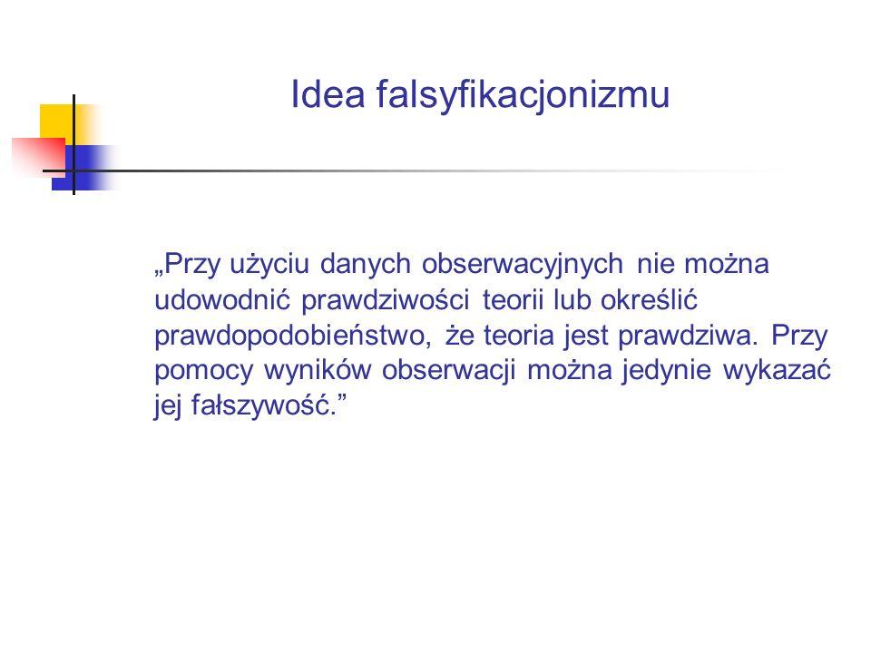 Idea falsyfikacjonizmu
