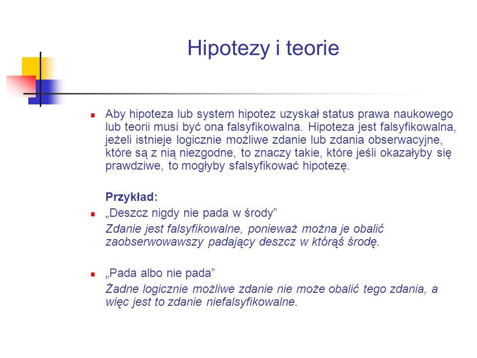Hipotezy i teorie
