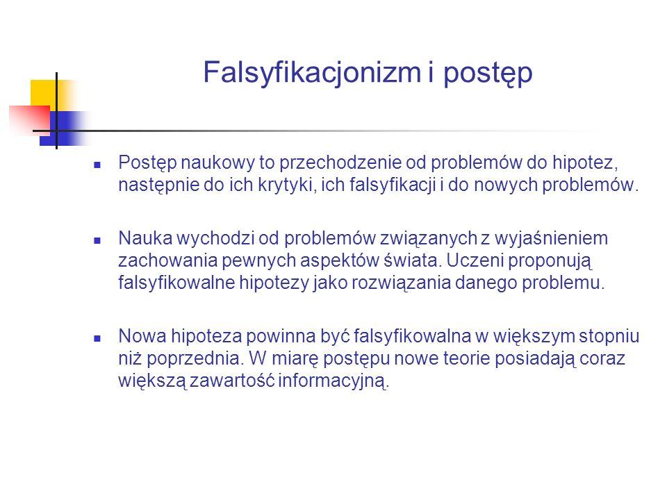Falsyfikacjonizm i postęp