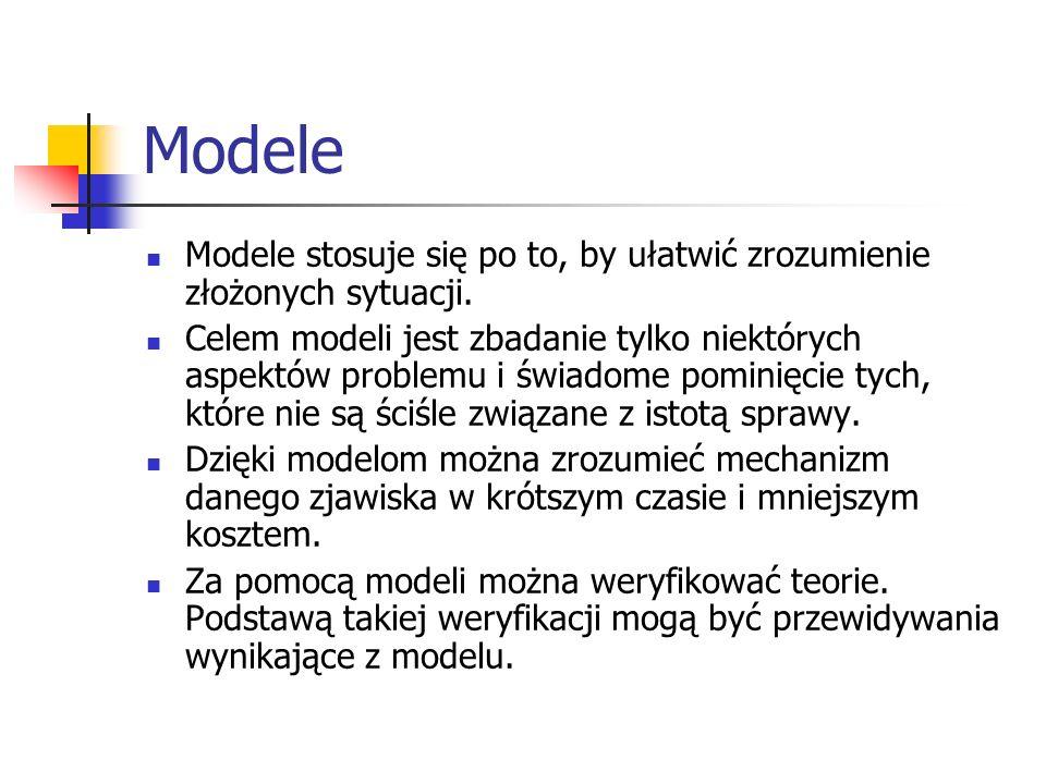 Modele Modele stosuje się po to, by ułatwić zrozumienie złożonych sytuacji.