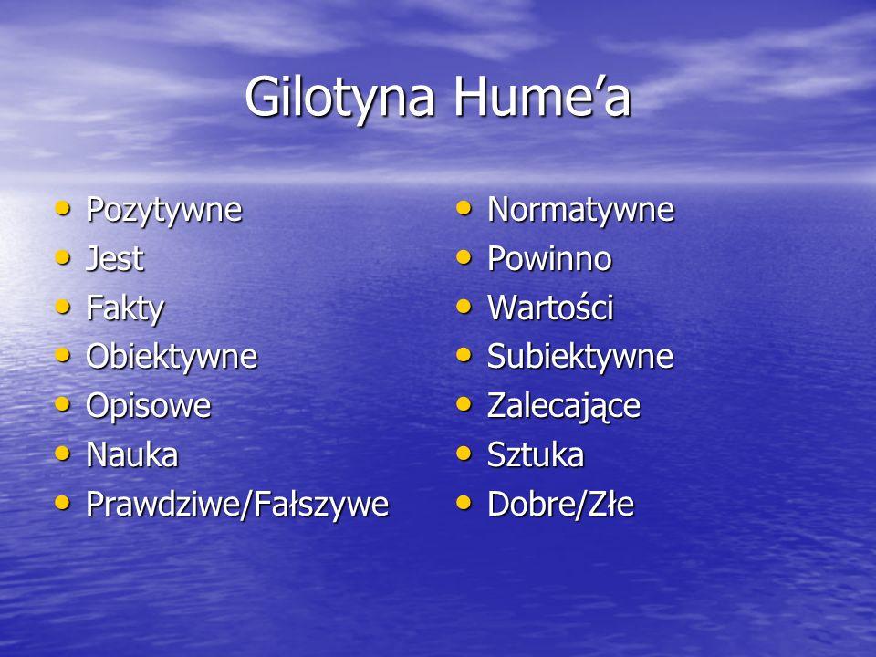 Gilotyna Hume'a Pozytywne Jest Fakty Obiektywne Opisowe Nauka