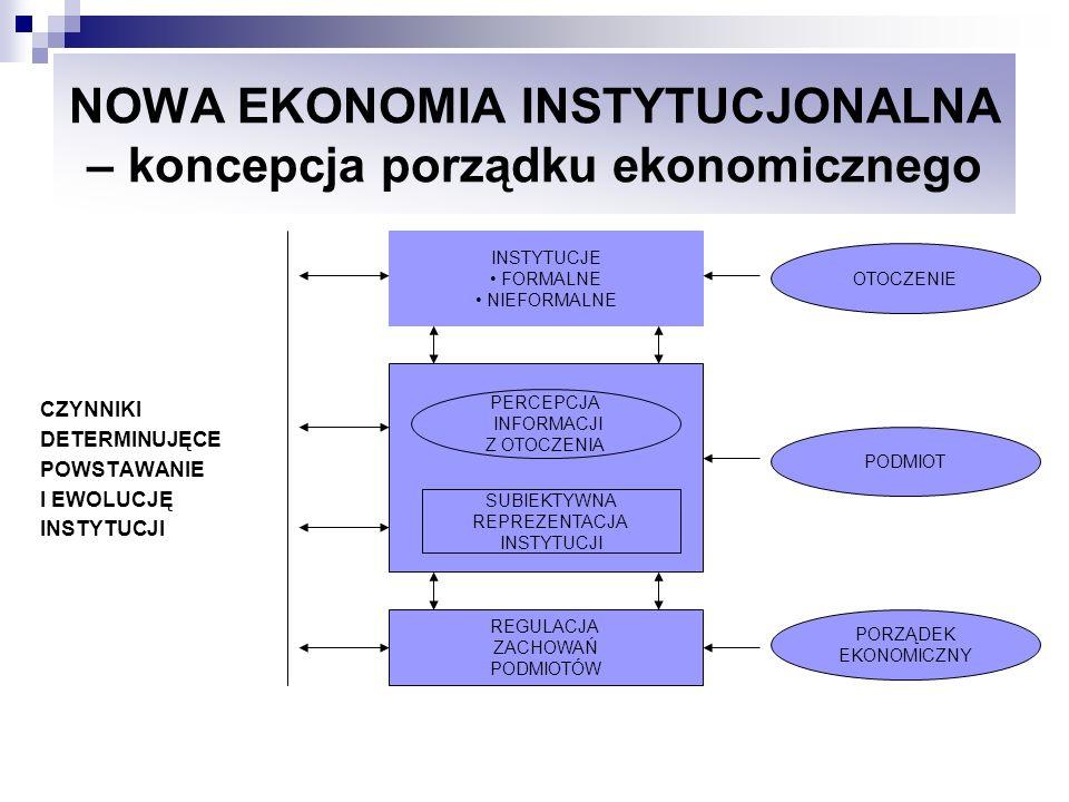 NOWA EKONOMIA INSTYTUCJONALNA – koncepcja porządku ekonomicznego
