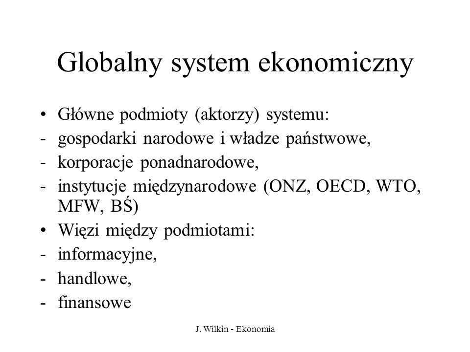 Globalny system ekonomiczny