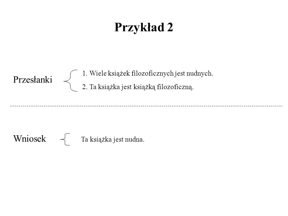 Przykład 2 Przesłanki Wniosek