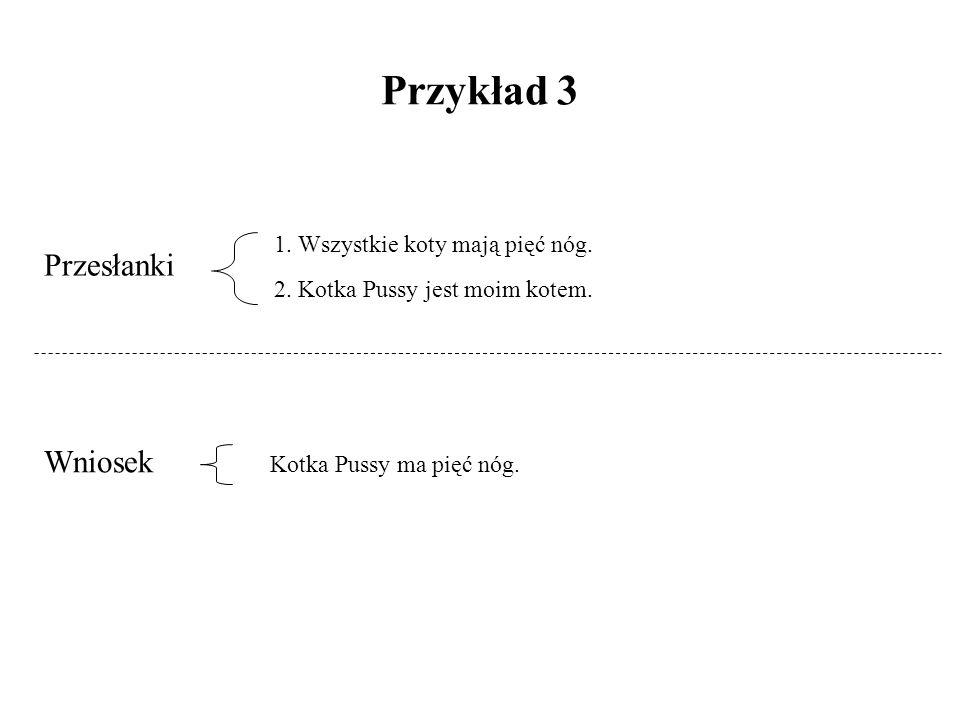 Przykład 3 Przesłanki Wniosek 1. Wszystkie koty mają pięć nóg.