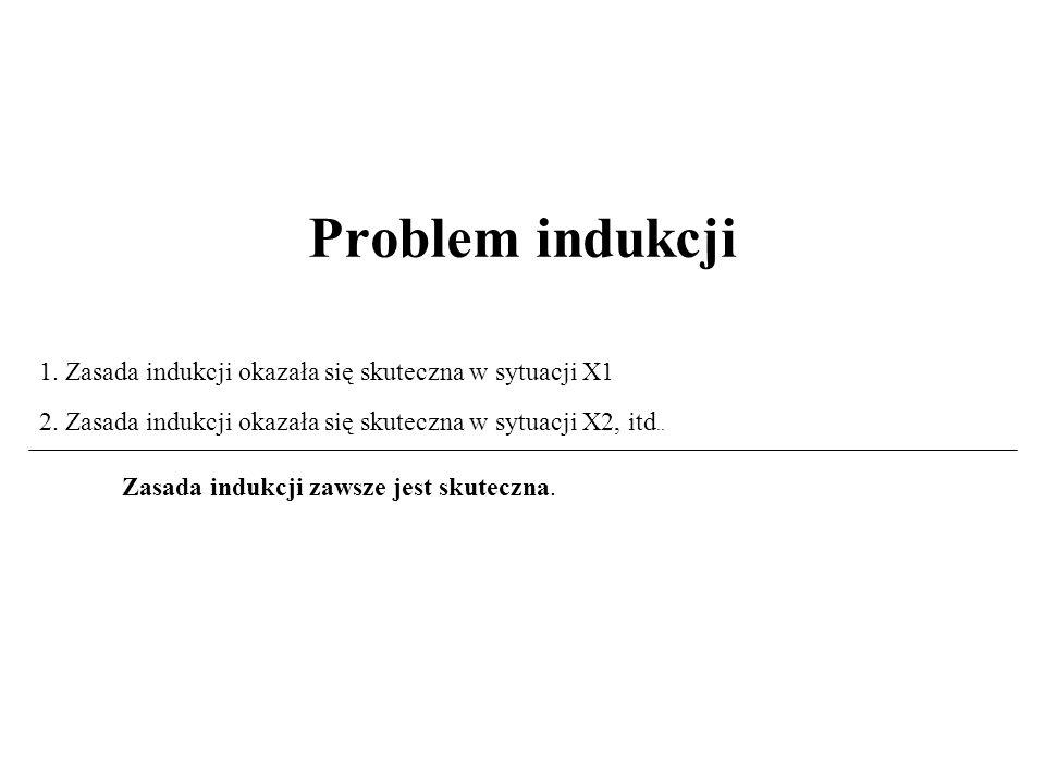 Problem indukcji 1. Zasada indukcji okazała się skuteczna w sytuacji X1. 2. Zasada indukcji okazała się skuteczna w sytuacji X2, itd..