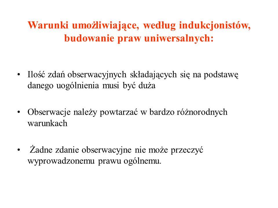 Warunki umożliwiające, według indukcjonistów, budowanie praw uniwersalnych: