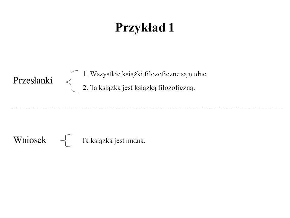 Przykład 1 Przesłanki Wniosek