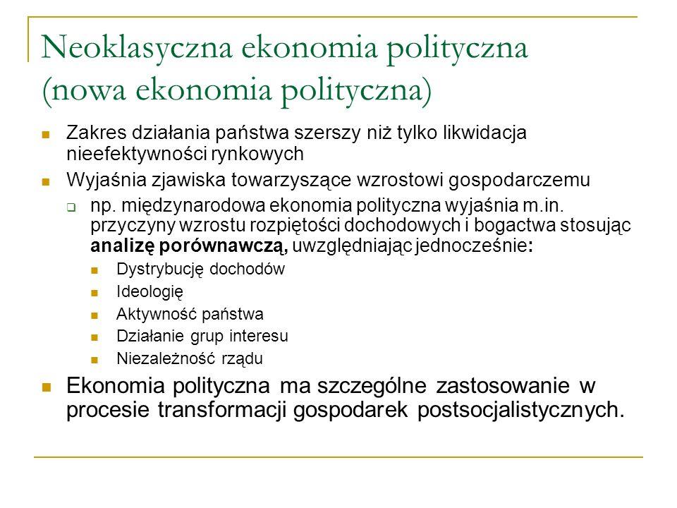 Neoklasyczna ekonomia polityczna (nowa ekonomia polityczna)