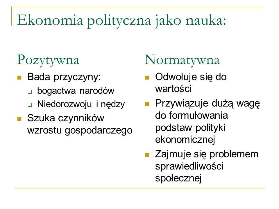 Ekonomia polityczna jako nauka: