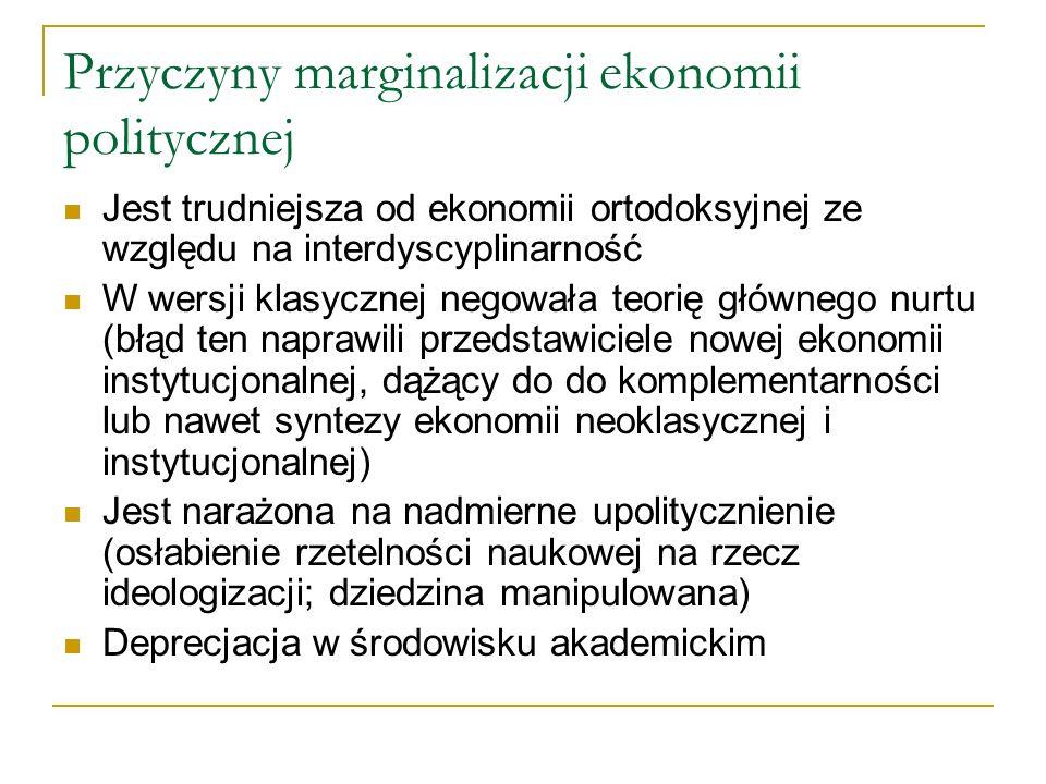 Przyczyny marginalizacji ekonomii politycznej