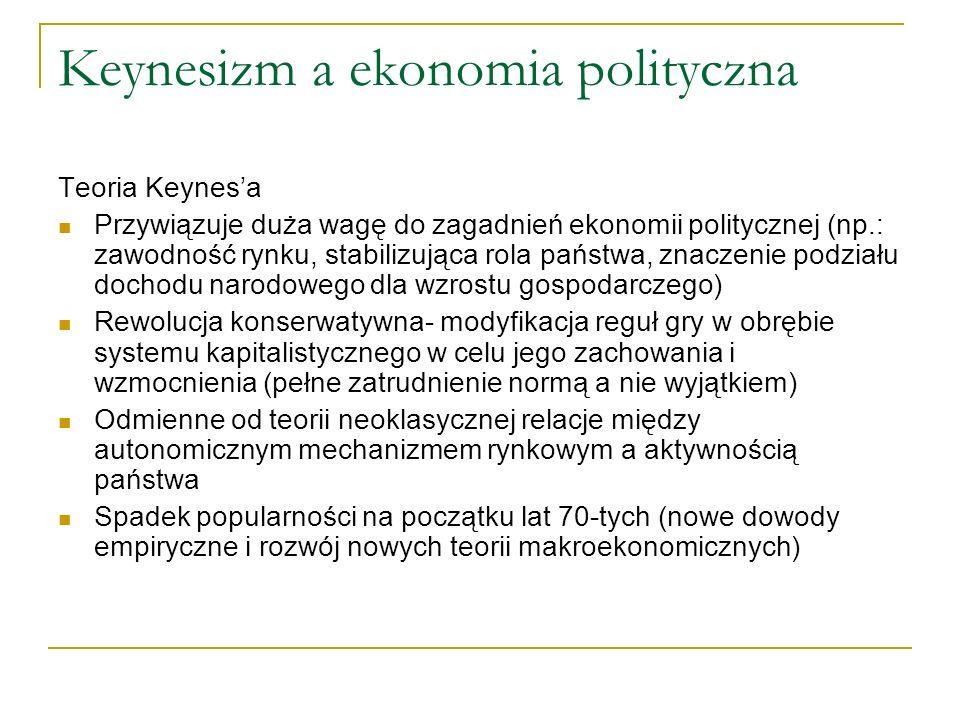 Keynesizm a ekonomia polityczna