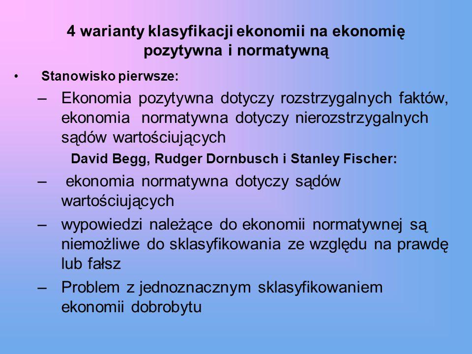 4 warianty klasyfikacji ekonomii na ekonomię pozytywna i normatywną