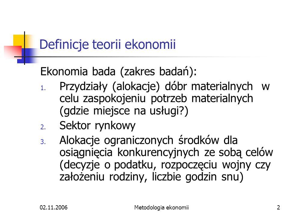 Definicje teorii ekonomii