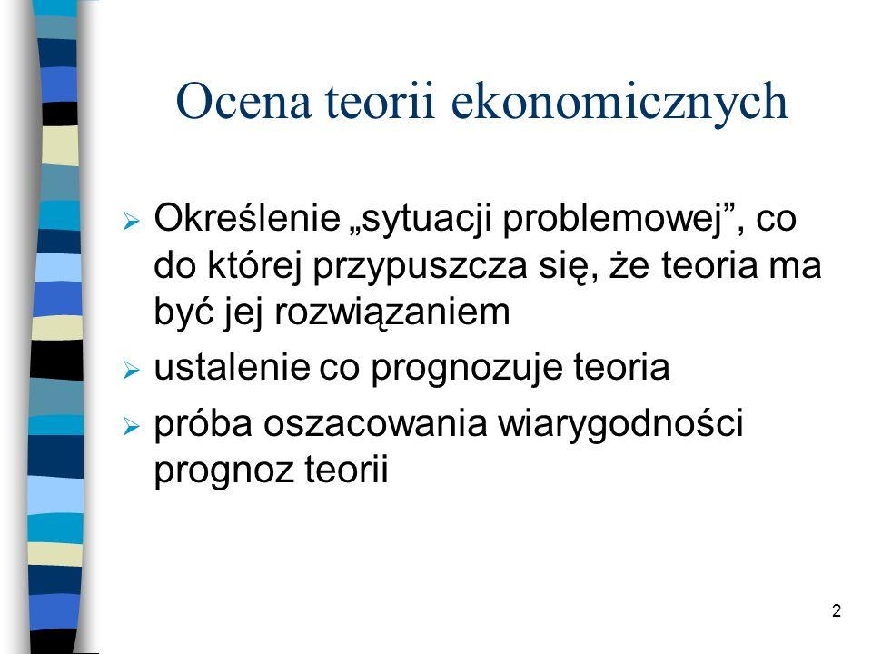 Ocena teorii ekonomicznych