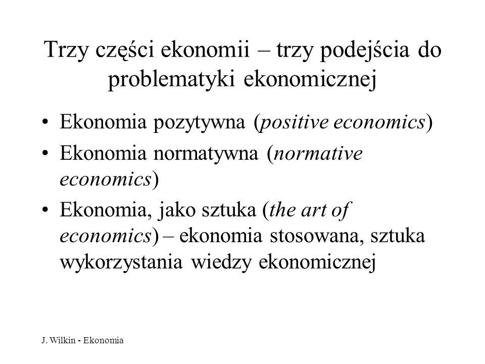 Trzy części ekonomii – trzy podejścia do problematyki ekonomicznej