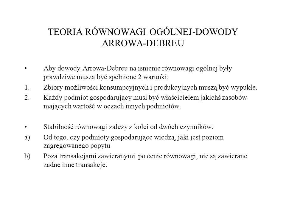 TEORIA RÓWNOWAGI OGÓLNEJ-DOWODY ARROWA-DEBREU