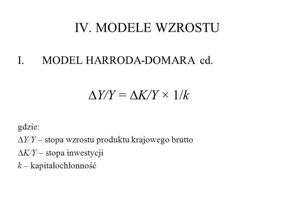 IV. MODELE WZROSTU DY/Y = DK/Y × 1/k MODEL HARRODA-DOMARA cd. gdzie: