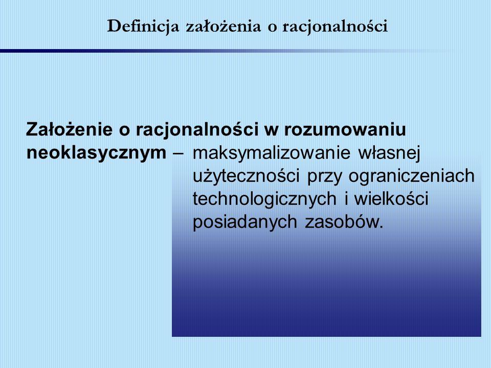 Definicja założenia o racjonalności