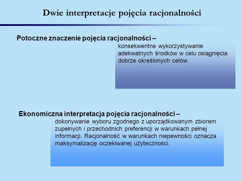 Dwie interpretacje pojęcia racjonalności