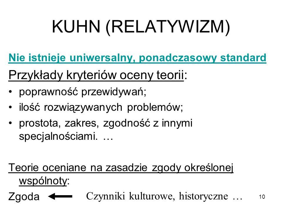 KUHN (RELATYWIZM) Przykłady kryteriów oceny teorii: