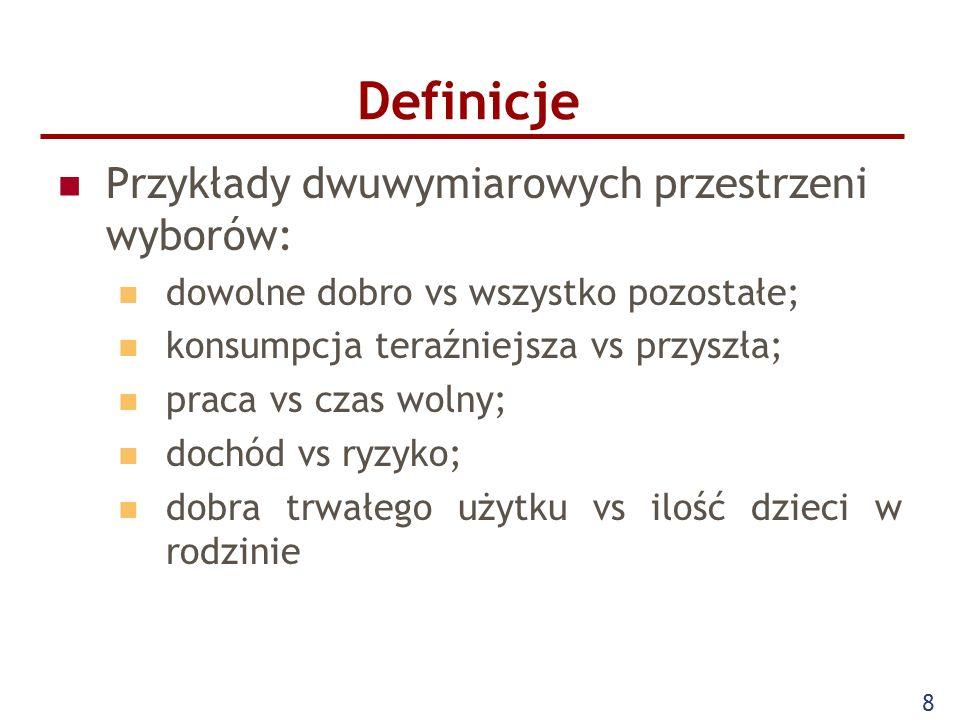 Definicje Przykłady dwuwymiarowych przestrzeni wyborów: