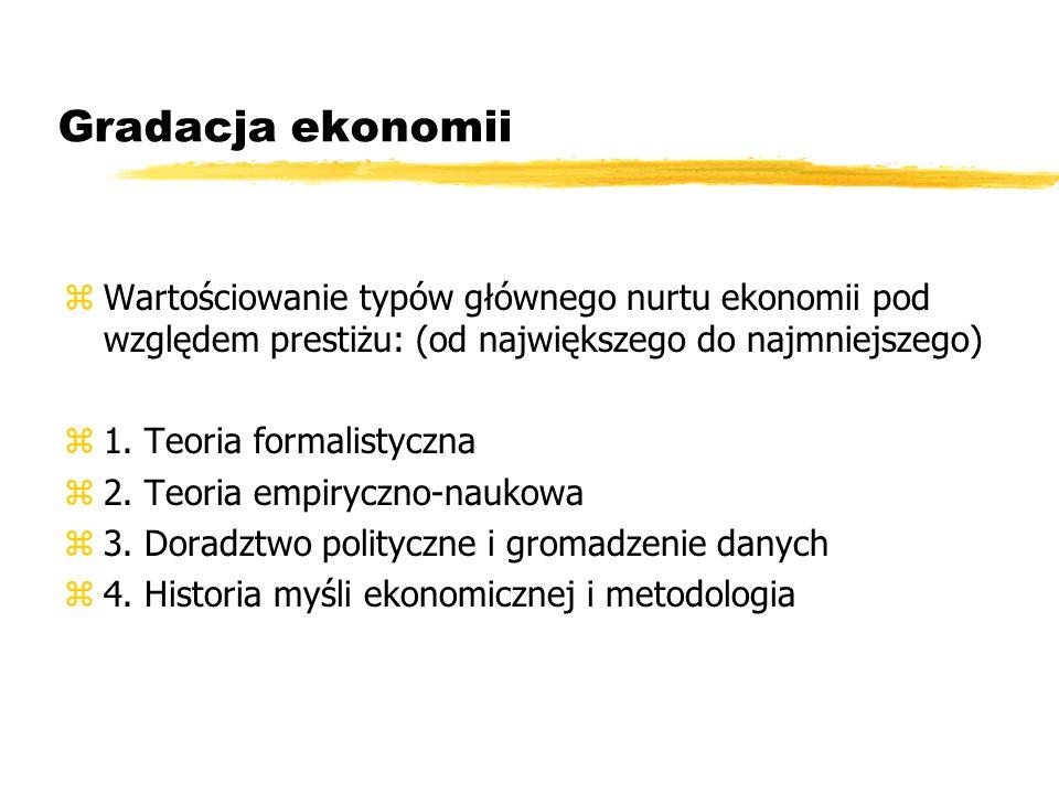 Gradacja ekonomii Wartościowanie typów głównego nurtu ekonomii pod względem prestiżu: (od największego do najmniejszego)