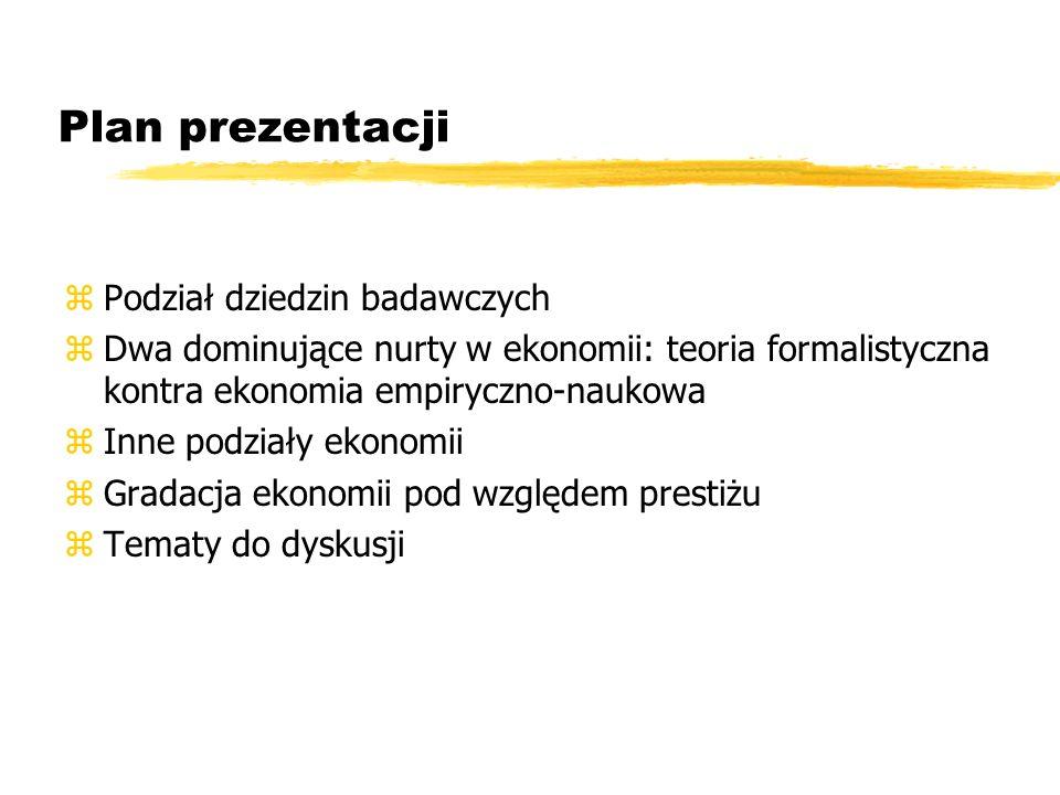 Plan prezentacji Podział dziedzin badawczych