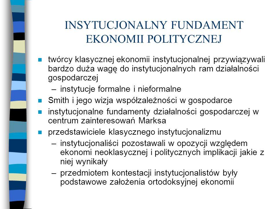 INSYTUCJONALNY FUNDAMENT EKONOMII POLITYCZNEJ