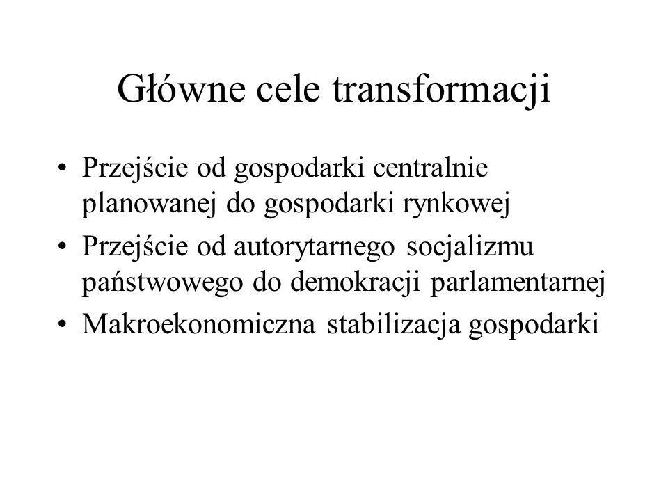 Główne cele transformacji