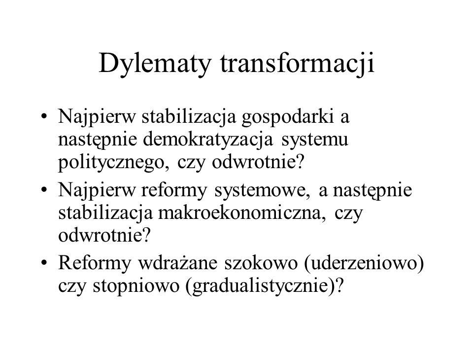 Dylematy transformacji