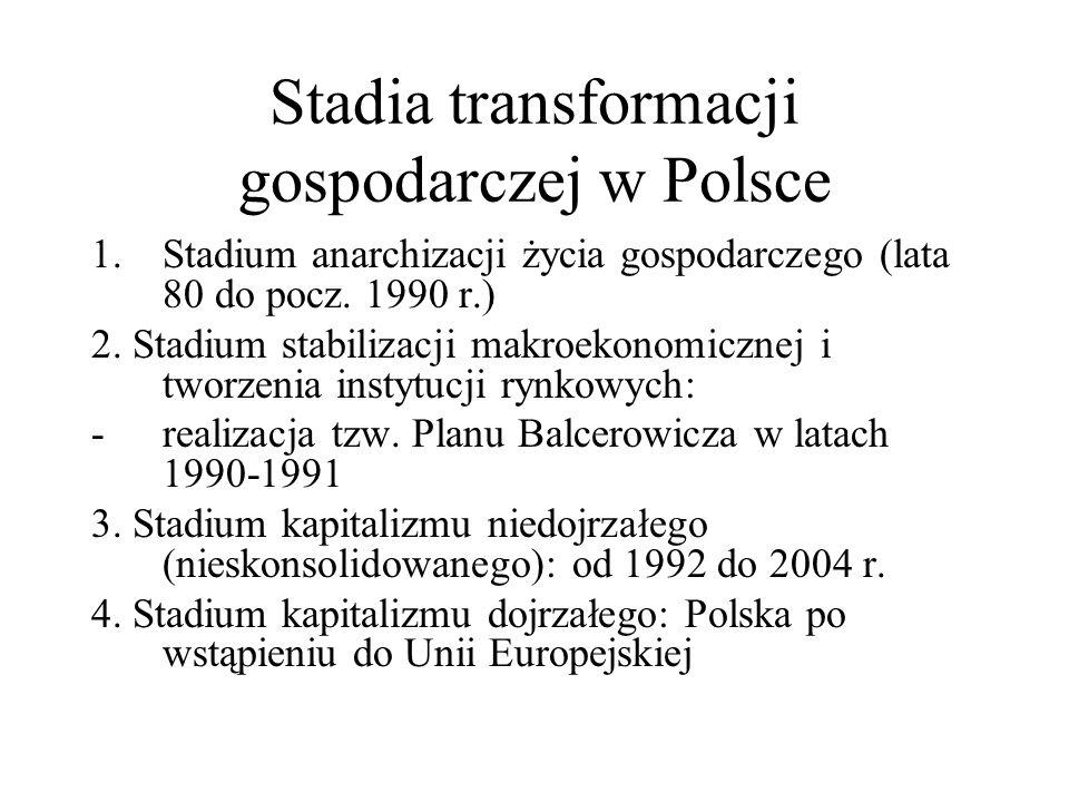 Stadia transformacji gospodarczej w Polsce