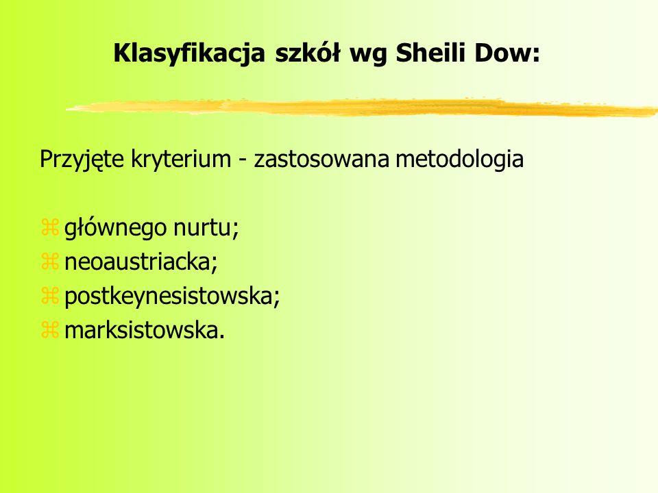 Klasyfikacja szkół wg Sheili Dow: