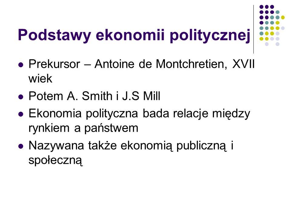 Podstawy ekonomii politycznej