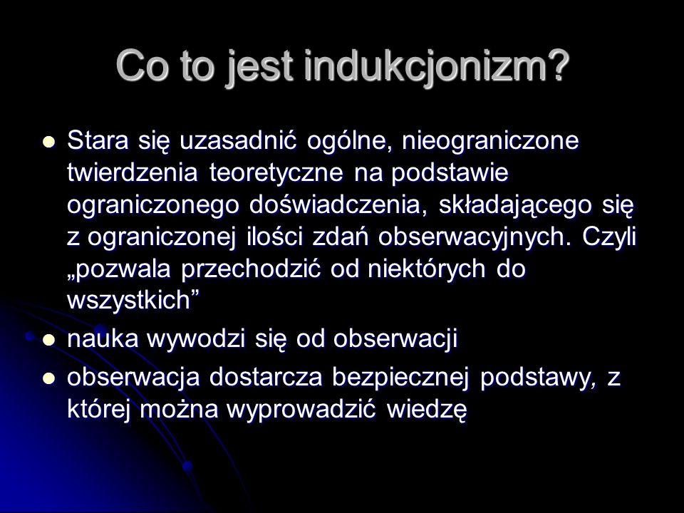 Co to jest indukcjonizm