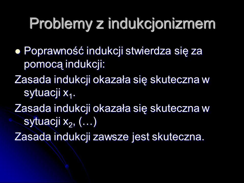 Problemy z indukcjonizmem