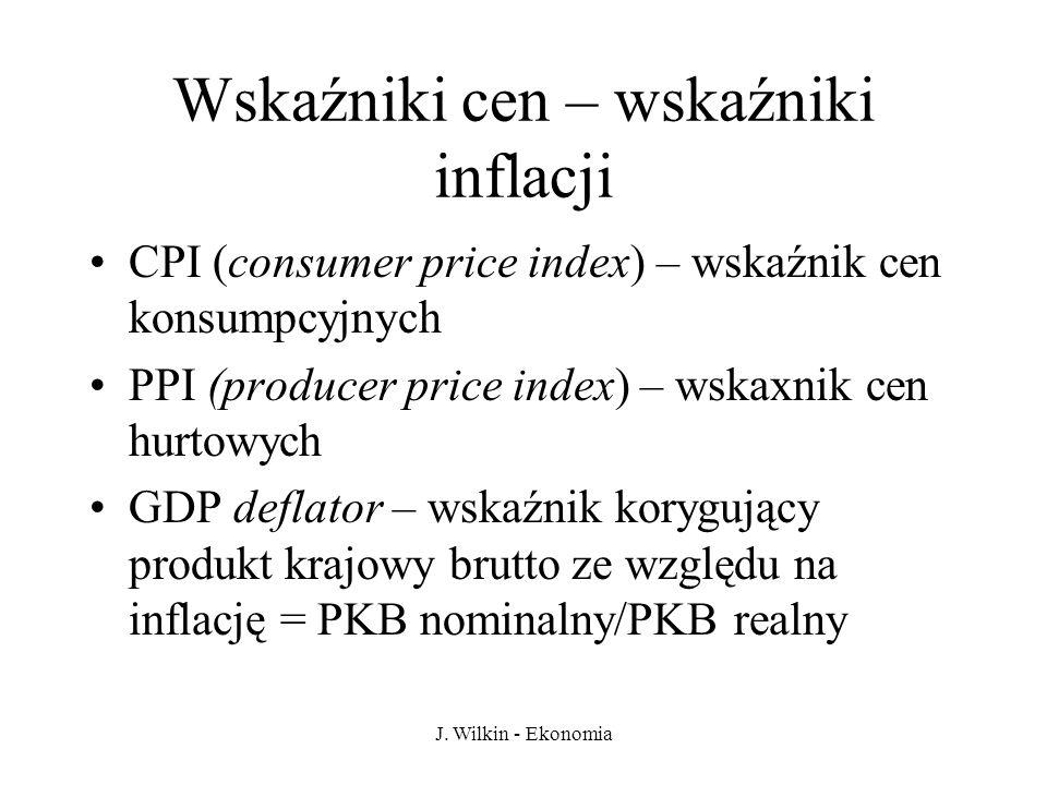Wskaźniki cen – wskaźniki inflacji
