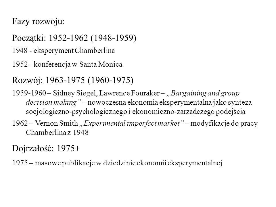 Fazy rozwoju: Początki: 1952-1962 (1948-1959)