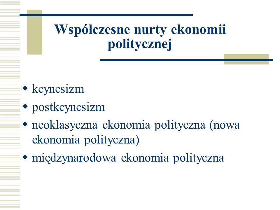 Współczesne nurty ekonomii politycznej