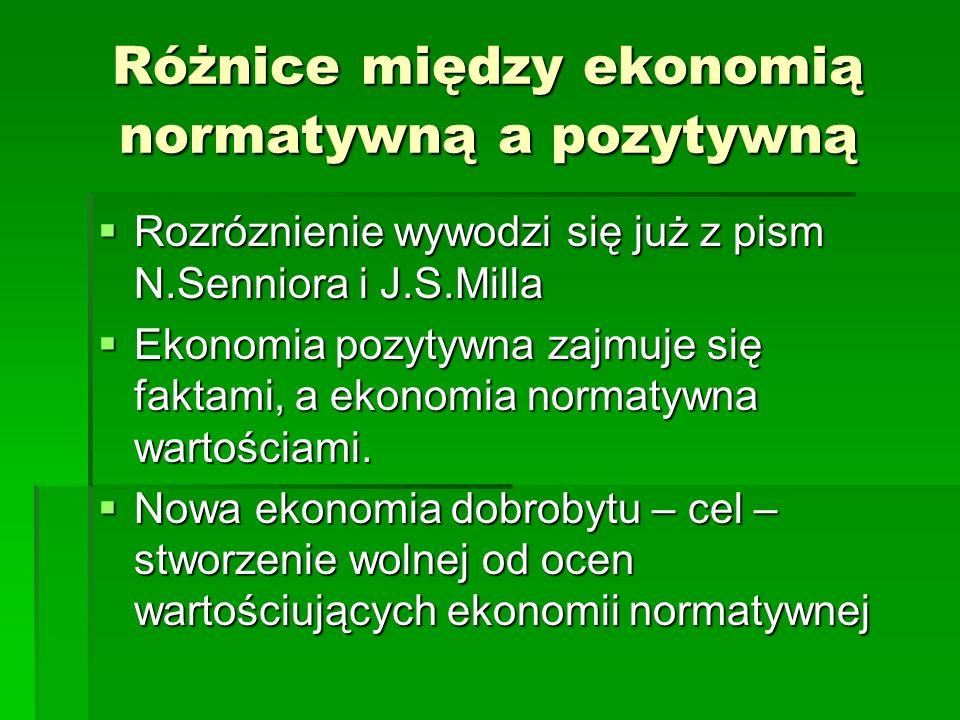 Różnice między ekonomią normatywną a pozytywną