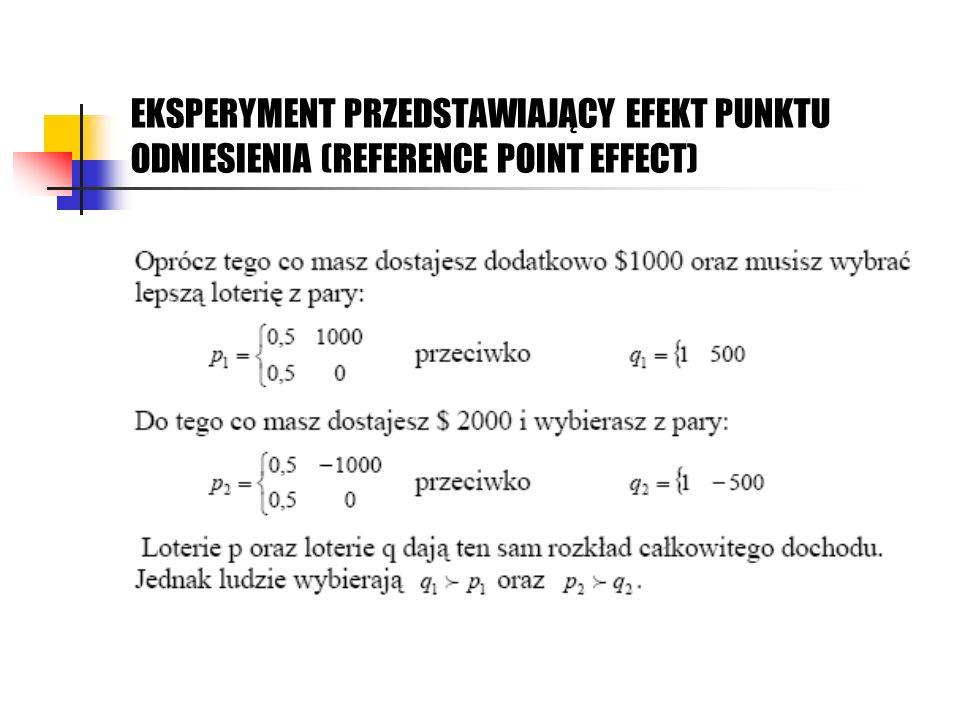 EKSPERYMENT PRZEDSTAWIAJĄCY EFEKT PUNKTU ODNIESIENIA (REFERENCE POINT EFFECT)