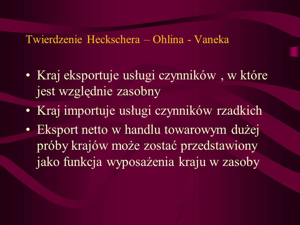 Twierdzenie Heckschera – Ohlina - Vaneka